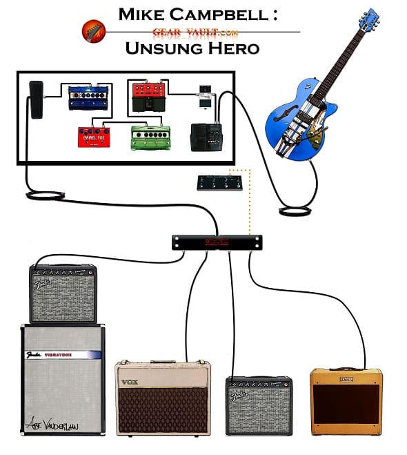 Mike Campbell Rig