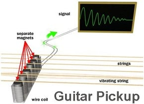 How electric guitar pickups work